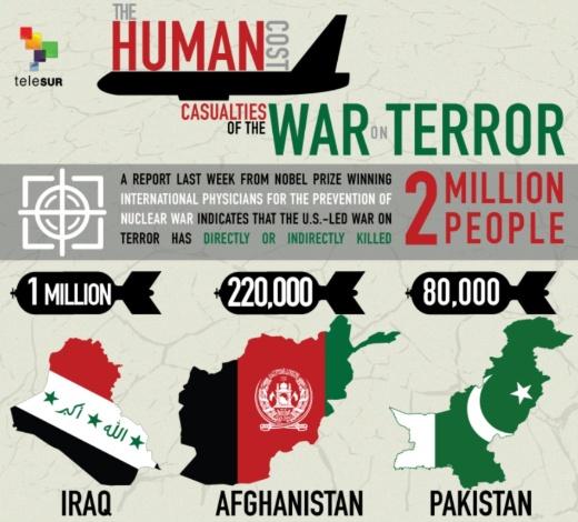 US-WarOnTerror