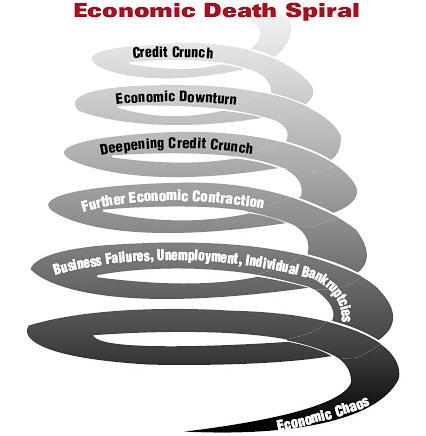 EconomicDeathSpiral